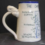 The Caffeine Curve - mug